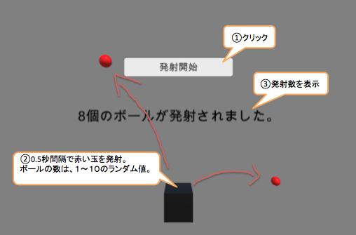 unity_coroutine_callback_sample.png